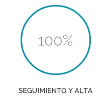 almetodo100